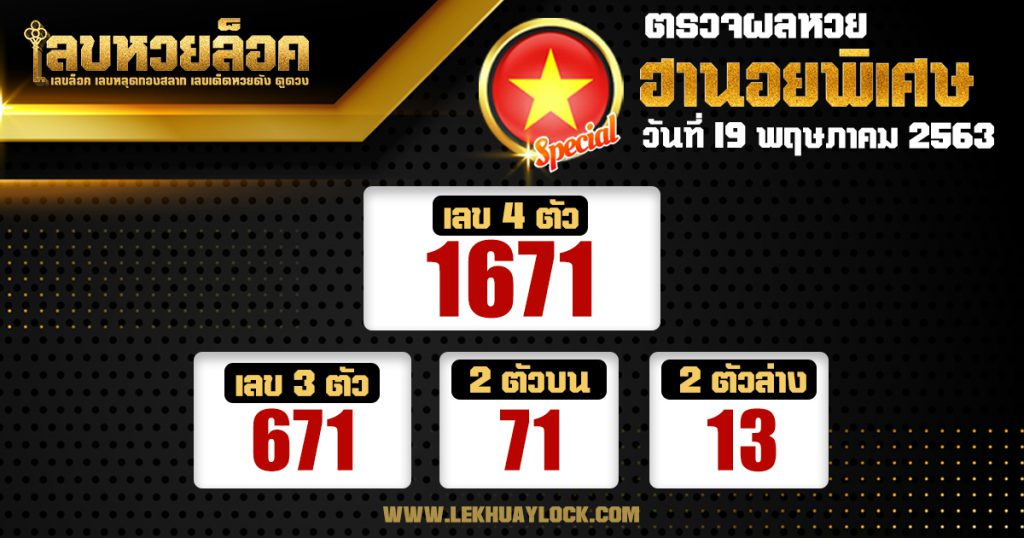 Lottery results for Hanoi, special date 19 May 2020
