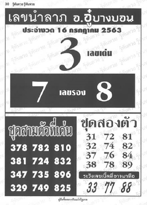 Lottery numbers, lucky numbers, Bang Bon 16-7-63
