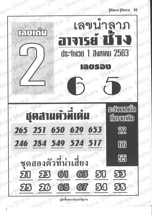 Envelope Achan Chang, lucky number 1-8-63