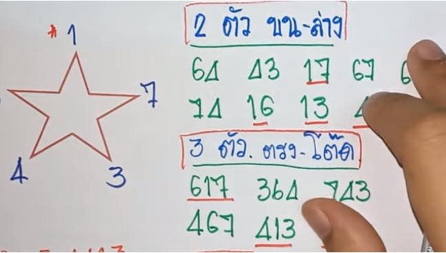 สูตรเด็ดหวยลาว Laotian Lottery Formula 2-7-63