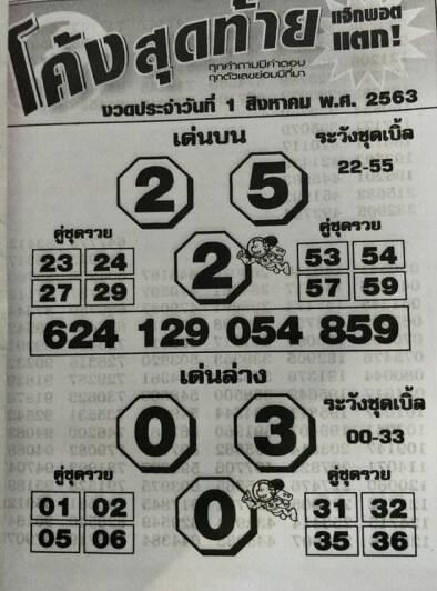 Envelope lottery, final curve 1-8-63