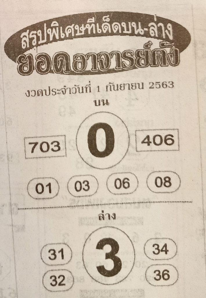 Top lottery famous teachers 1-9-63