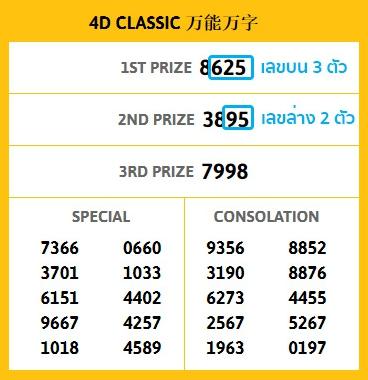 malay-lottery