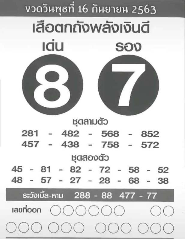 Lucky numbers from Suea Somtang 16-9-63