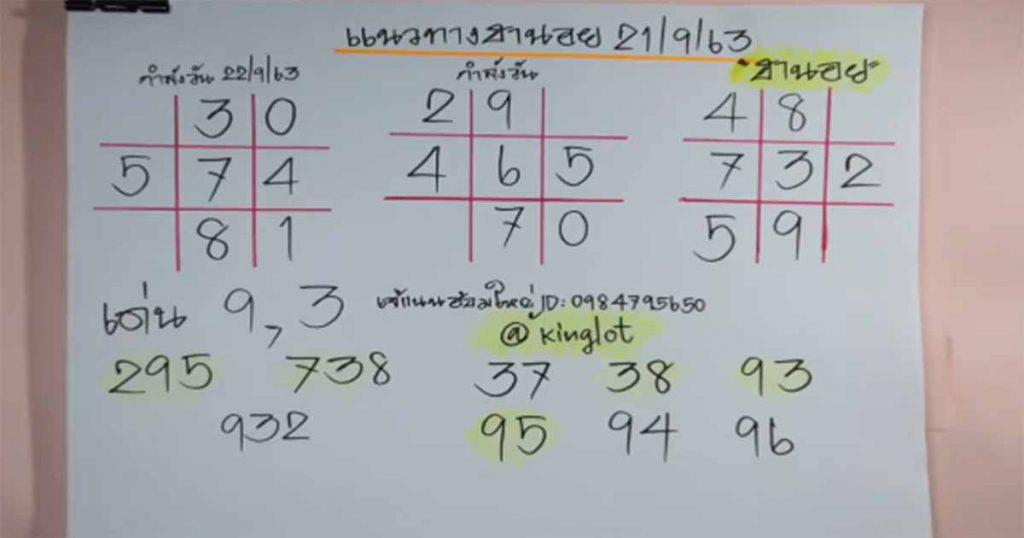 Hanoi Lottery 21-9-63
